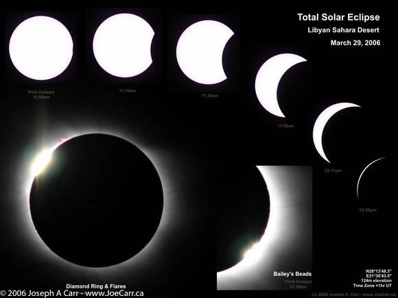 Total Solar Eclipse - Libyan Sahara Desert - March 29, 2006